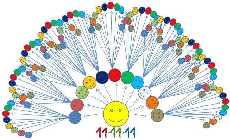 Chakras, nos antennes dans CHAKRAS 299075258330198446813120371212997067481002587n3ti